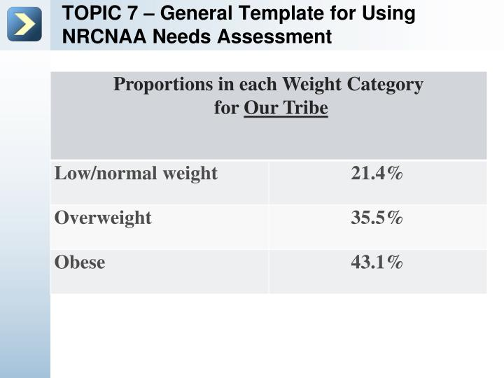 TOPIC 7 – General Template for Using NRCNAA Needs Assessment
