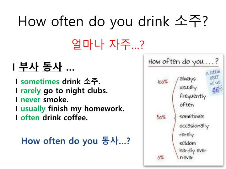 How often do you drink