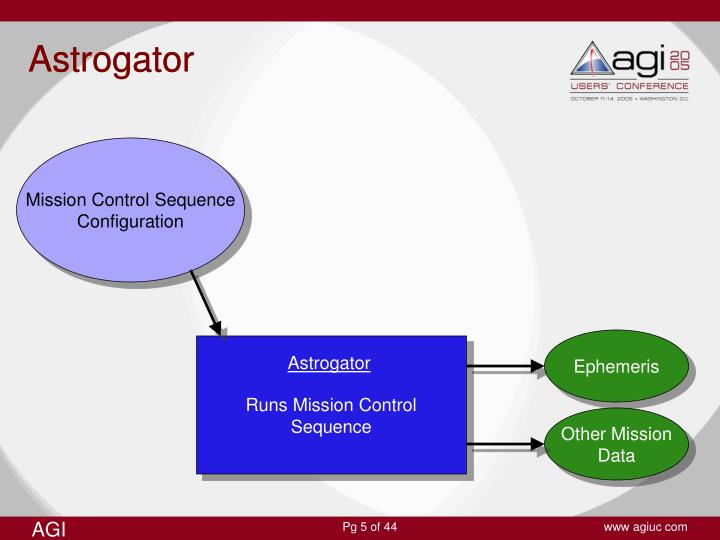 Astrogator