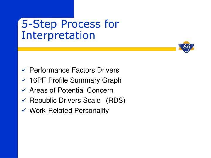 Performance Factors Drivers