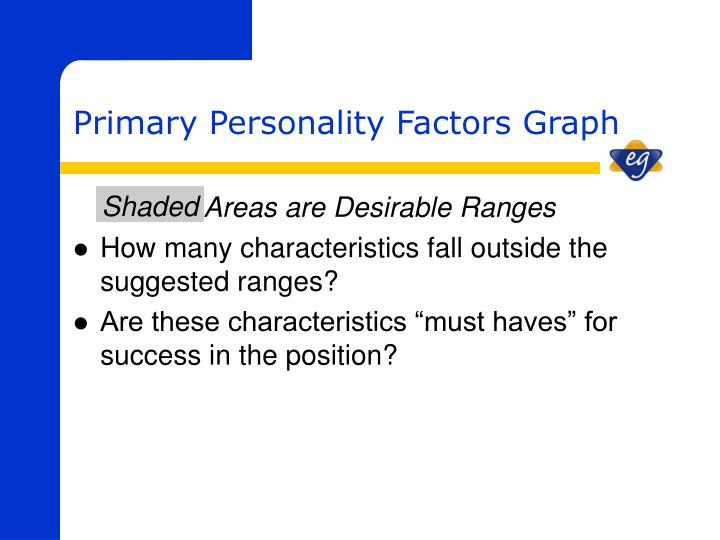Shaded Areas are Desirable Ranges