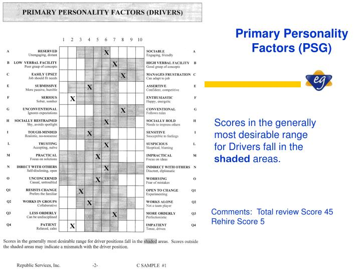 Primary Personality Factors (PSG)