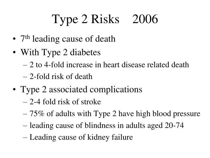 Type 2 Risks    2006