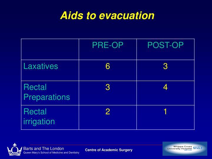 Aids to evacuation