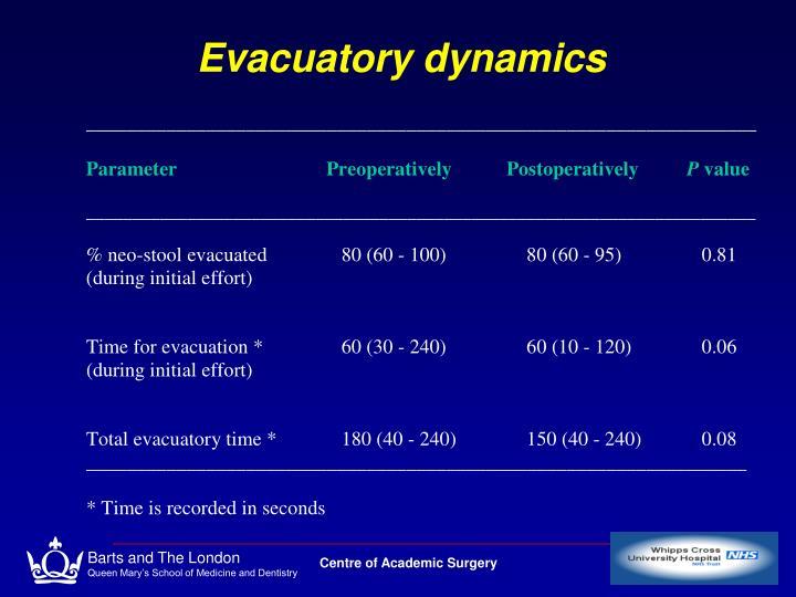Evacuatory dynamics