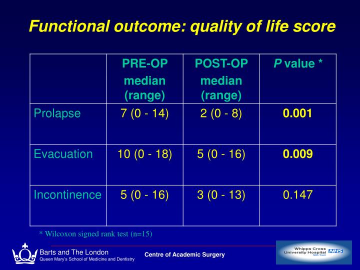 Functional outcome: