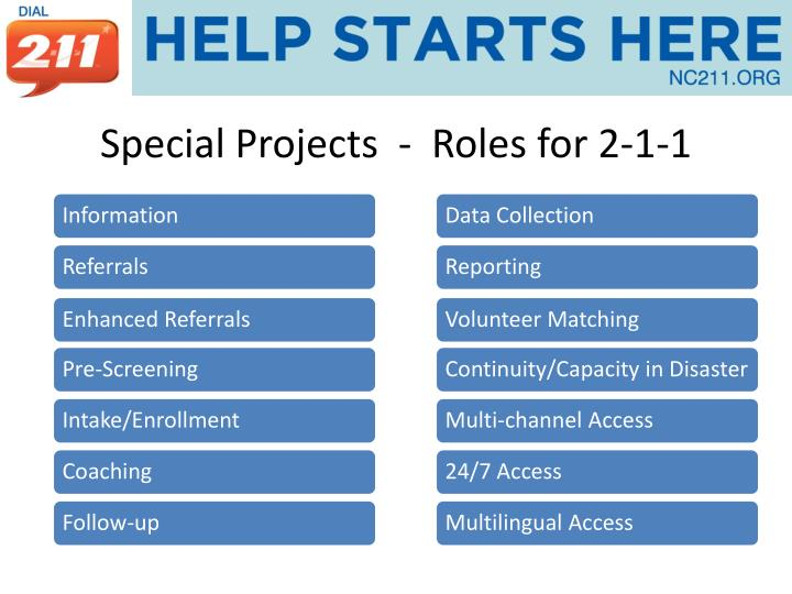 Special Projects  -  Roles for 2-1-1