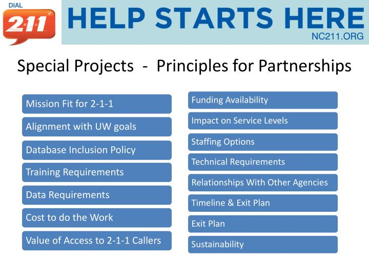 Special Projects  -  Principles for Partnerships