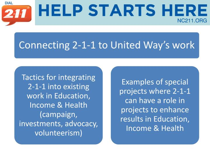 Connecting 2 1 1 to united way s work
