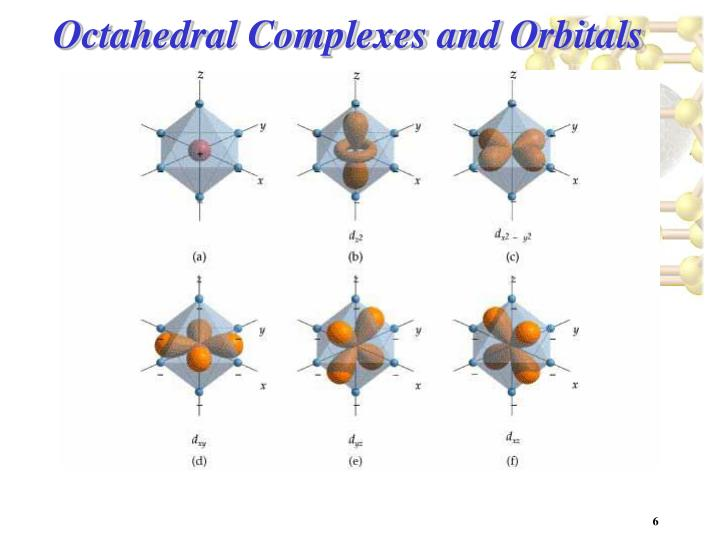 Octahedral Complexes and Orbitals