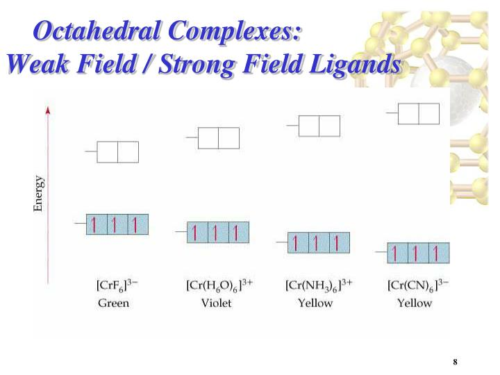 Octahedral Complexes: