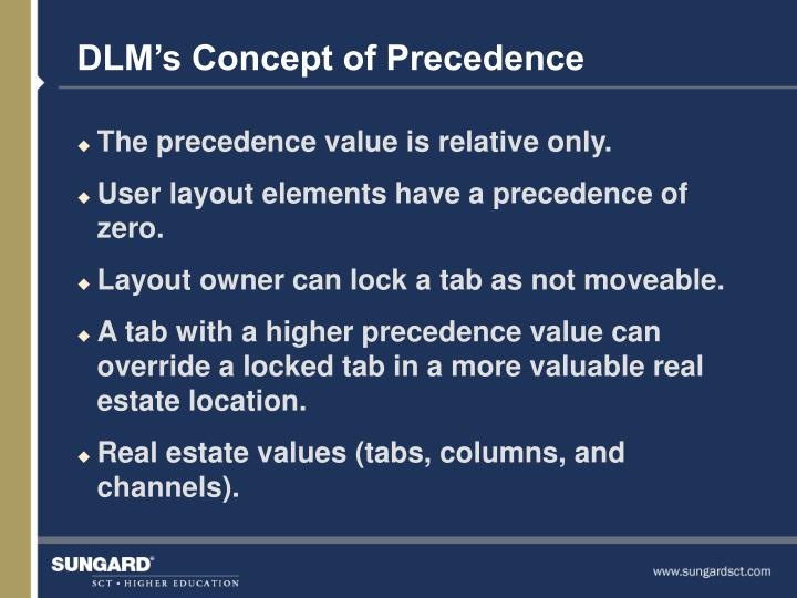 DLM's Concept of Precedence