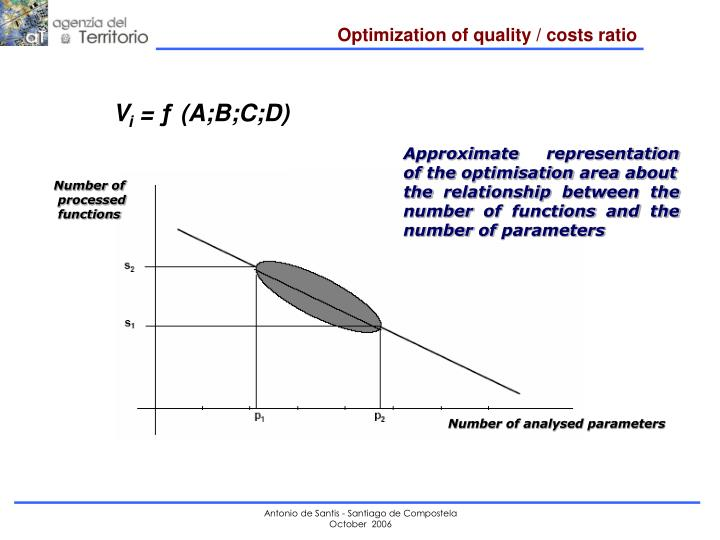 Optimization of quality / costs ratio