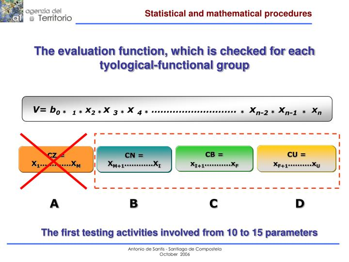 Statistical and mathematical procedures