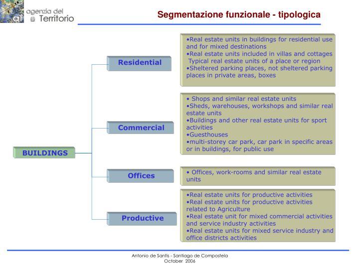 Segmentazione funzionale - tipologica