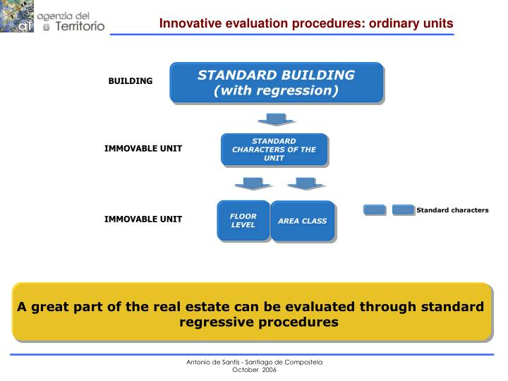 Innovative evaluation procedures: ordinary units