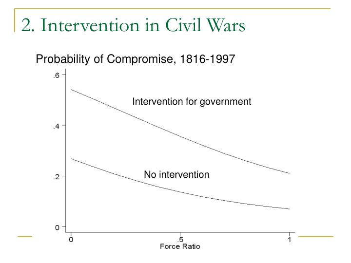 Probability of Compromise, 1816-1997