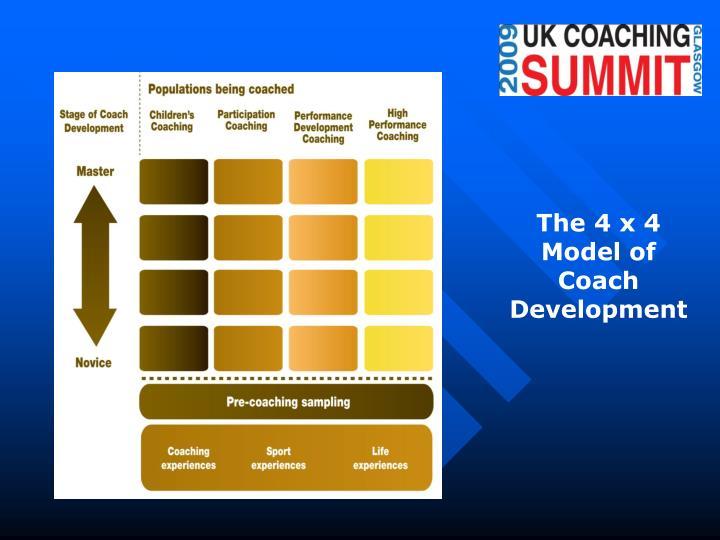 The 4 x 4 Model of Coach Development