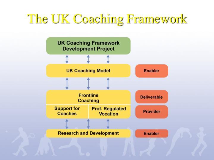 The UK Coaching Framework