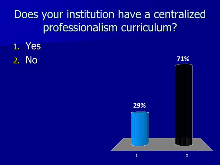 Does your institution have a centralized professionalism curriculum?