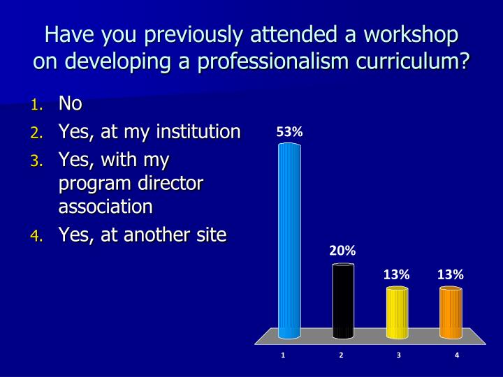 Have you previously attended a workshop on developing a professionalism curriculum?