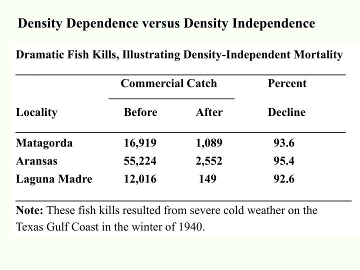 Density Dependence versus Density Independence