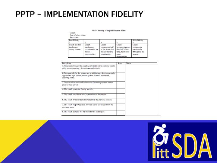 PPTP – Implementation Fidelity