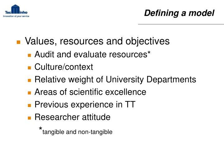 Defining a model