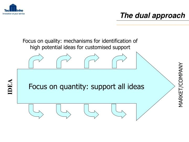 Focus on quantity: support all ideas