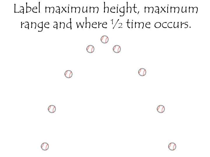 Label maximum height, maximum range and where ½ time occurs.