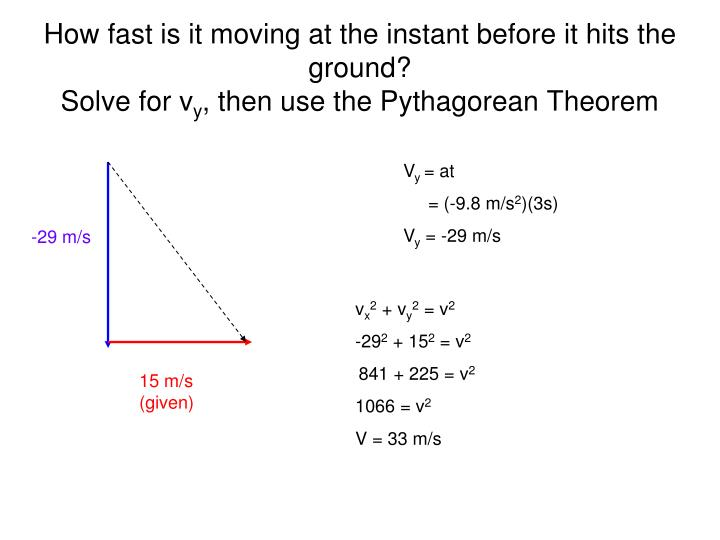 How fast is it moving at the instant before it hits the ground?