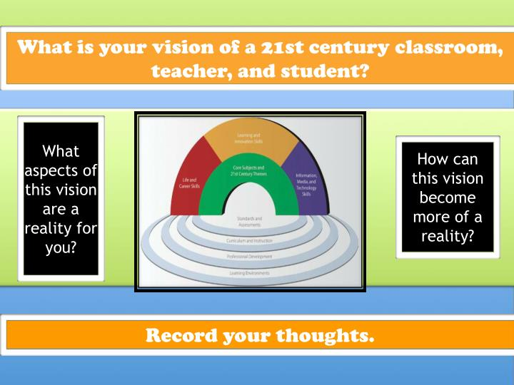 What is your vision of a 21st century classroom, teacher, and student?