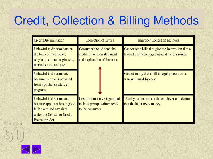 Credit, Collection & Billing Methods