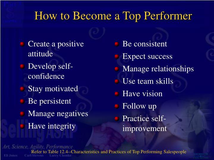 Create a positive attitude