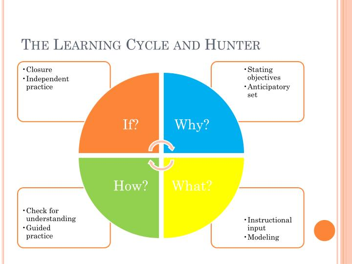 The Learning Cycle and Hunter