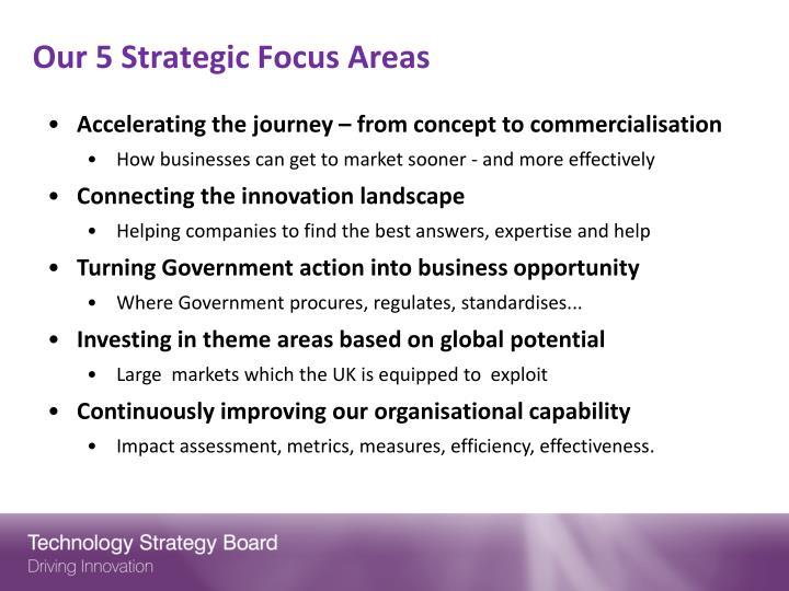 Our 5 Strategic Focus Areas