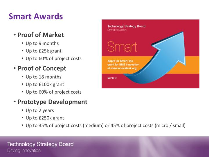 Smart Awards