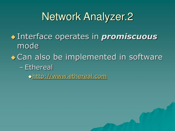 Network analyzer 2