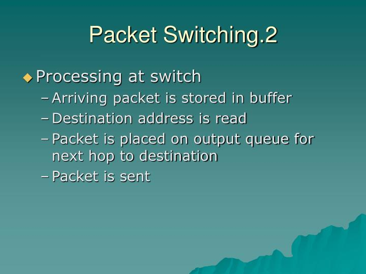 Packet Switching.2