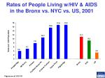 rates of people living w hiv aids in the bronx vs nyc vs us 2001