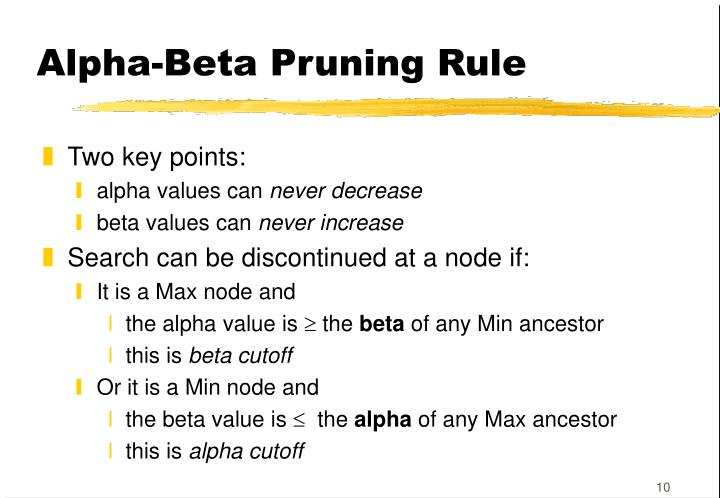 Alpha-Beta Pruning Rule