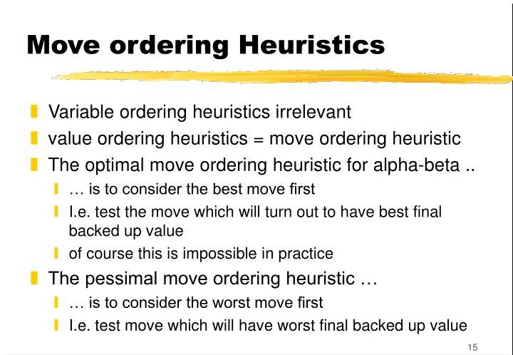 Move ordering Heuristics