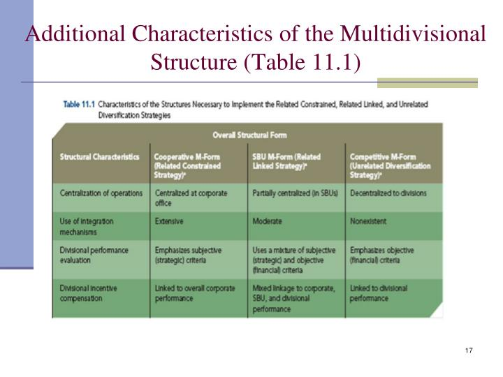 Additional Characteristics of the Multidivisional Structure (Table 11.1)