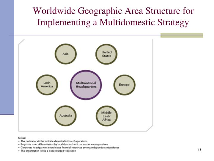 Worldwide Geographic Area Structure for Implementing a Multidomestic Strategy