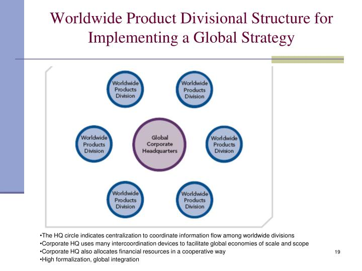 Worldwide Product Divisional Structure for Implementing a Global Strategy