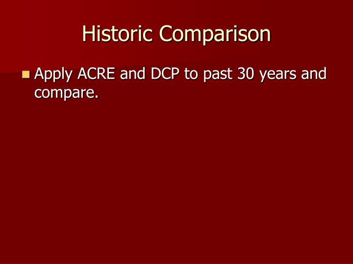 Historic Comparison