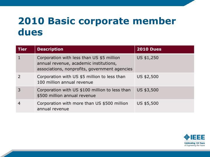 2010 Basic corporate member dues
