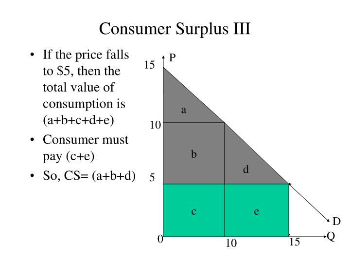 If the price falls to $5, then the total value of consumption is (a+b+c+d+e)