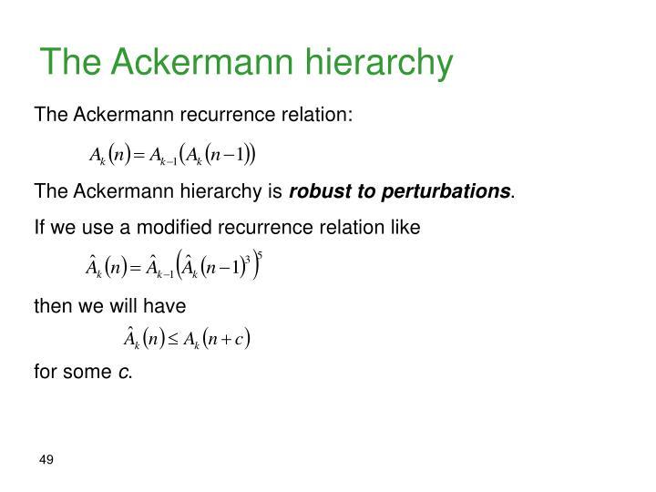 The Ackermann hierarchy