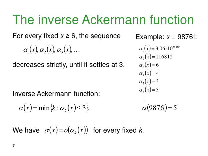 The inverse Ackermann function